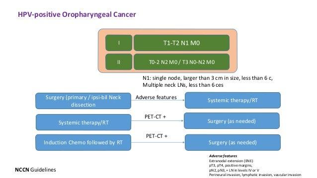 hpv vakcina és oropharyngealis rák