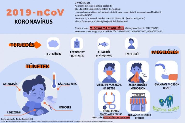 hpv és húgyúti fertőzések)