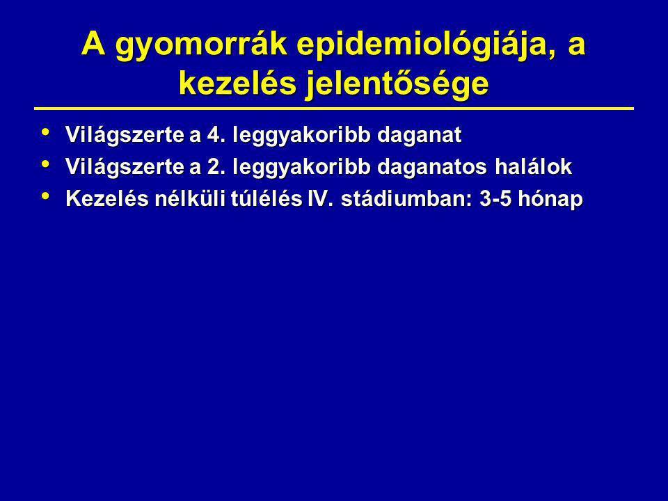hpv vírus 16 és 18