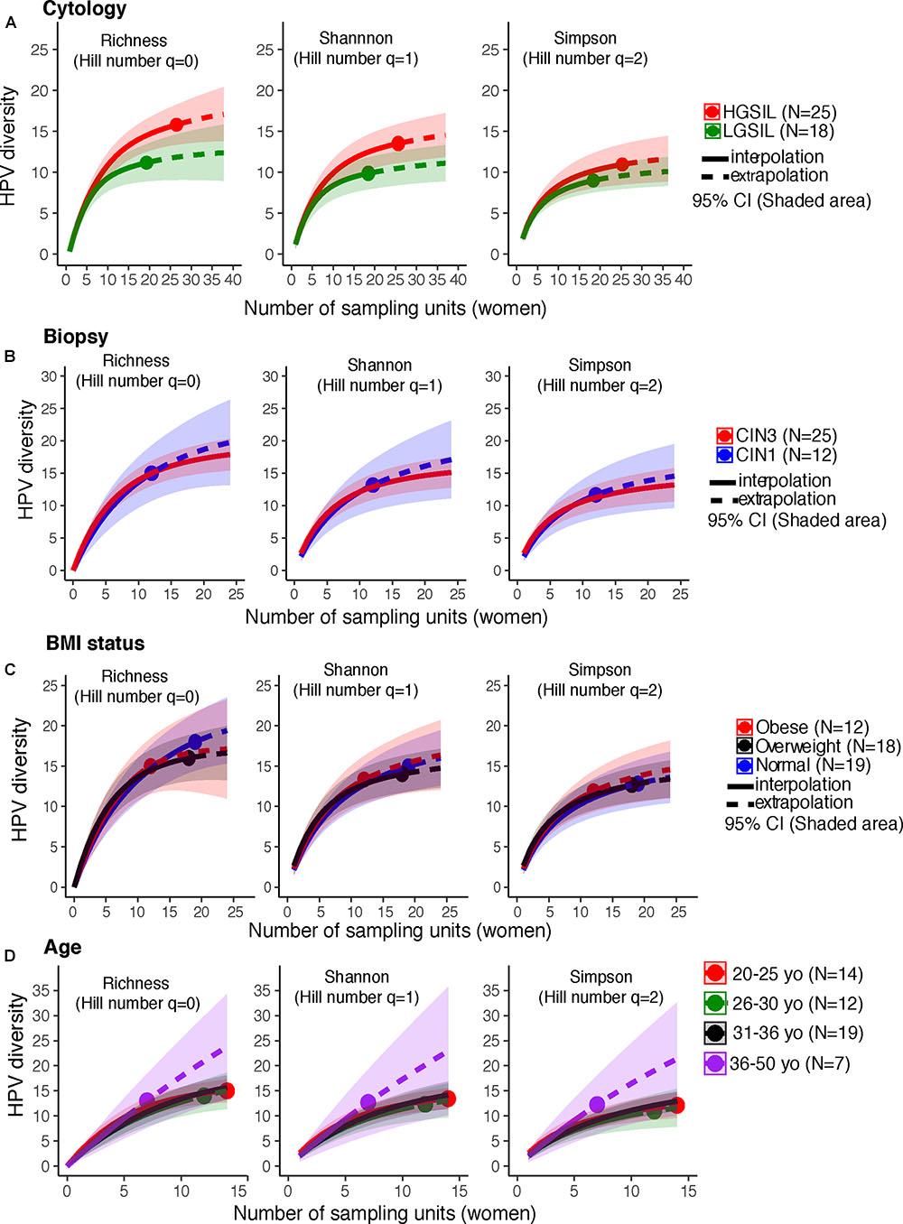 a hpv magas kockázatú, a genotípus reflexével orrüreg sinus papilloma