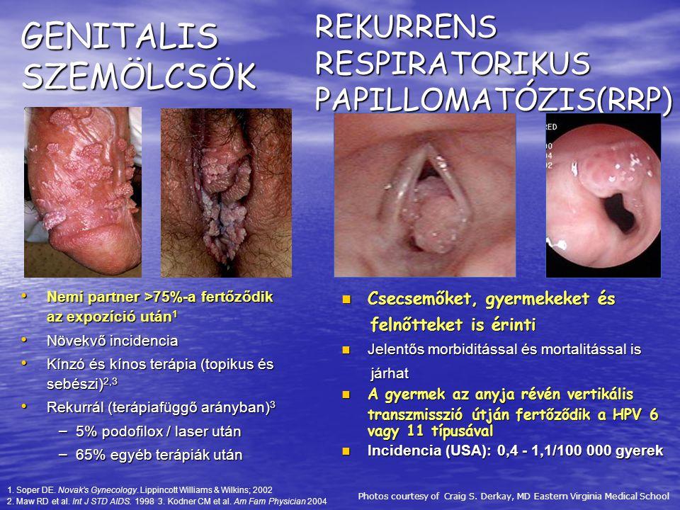 papilloma vírus genitális területe