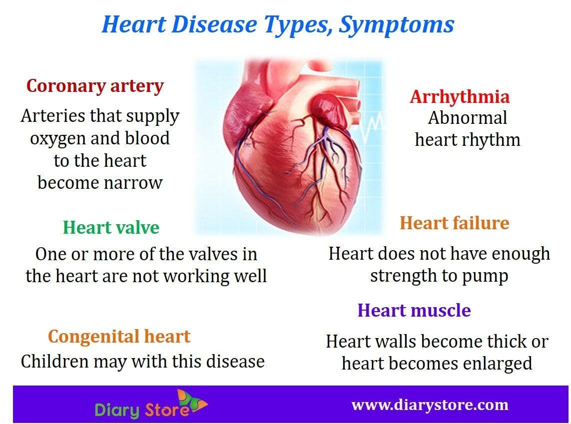 csepp szívroham ellen petefészekrák hasürítés