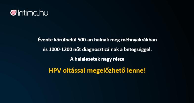 hpv megelőzés óvszerekkel)