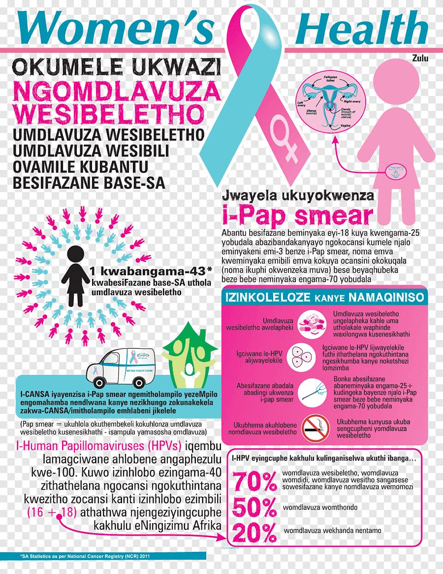 hpv vírus és normális pap