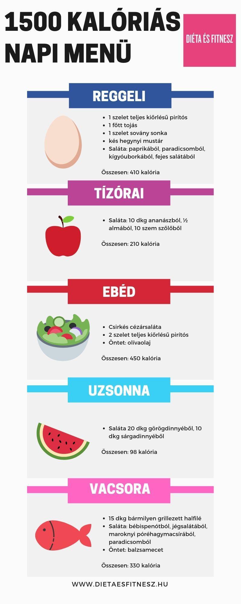 májtisztító diéta mintaétrend