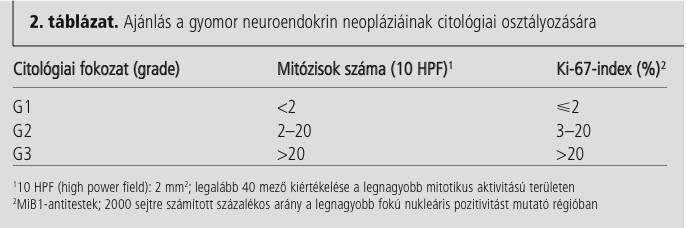 prognózis neuroendokrin rák tojás pinworms képek
