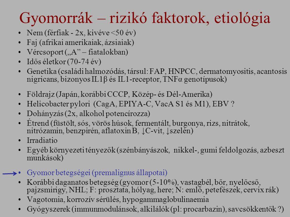 Hpv nyelv hogyan kezeljk paraziták Rosenheimben